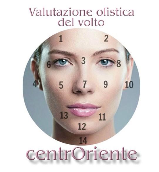 Valutazione olistica del volto